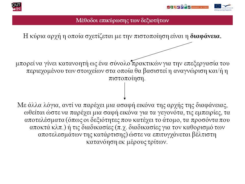 Μέθοδοι επικύρωσης των δεξιοτήτων Η κύρια αρχή η οποία σχετίζεται με την πιστοποίηση είναι η διαφάνεια.