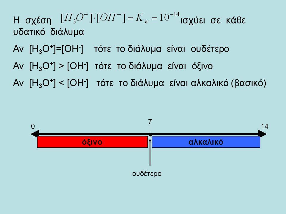 Η σχέση ισχύει σε κάθε υδατικό διάλυμα Αν [H 3 O + ]=[OH - ] τότε το διάλυμα είναι ουδέτερο Αν [H 3 O + ] > [OH - ] τότε το διάλυμα είναι όξινο Αν [H 3 O + ] < [OH - ] τότε το διάλυμα είναι αλκαλικό (βασικό) 0 7 14 όξινοαλκαλικό ουδέτερο