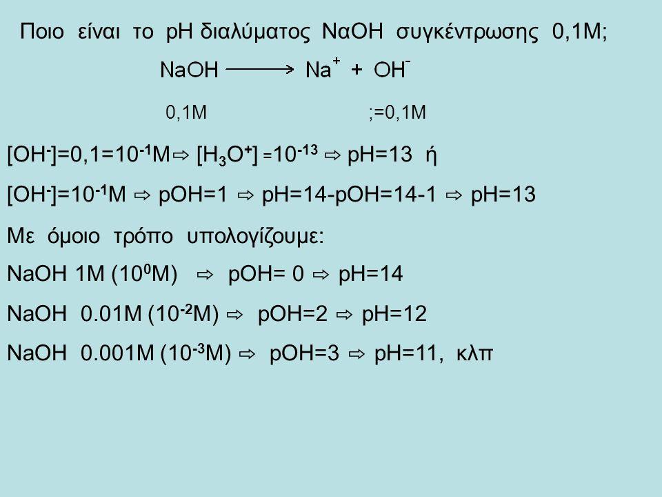 Ποιο είναι το pH διαλύματος ΝαΟΗ συγκέντρωσης 0,1Μ; 0,1Μ ;=0,1Μ [ΟΗ - ]=0,1=10 -1 Μ ⇨ [H 3 O + ] = 10 -13 ⇨ pH=13 ή [ΟΗ - ]=10 -1 Μ ⇨ pOH=1 ⇨ pH=14-pOH=14-1 ⇨ pH=13 Με όμοιο τρόπο υπολογίζουμε: NaOH 1M (10 0 M) ⇨ pOH= 0 ⇨ pH=14 NaOH 0.01M (10 -2 M) ⇨ pOH=2 ⇨ pH=12 NaOH 0.001M (10 -3 M) ⇨ pOH=3 ⇨ pH=11, κλπ