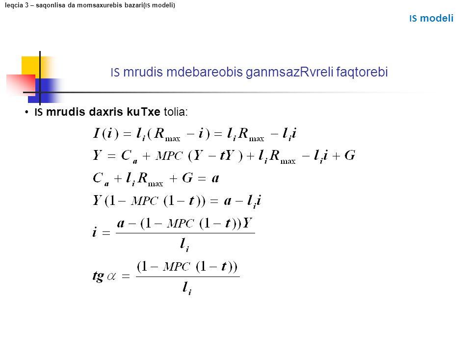 IS mrudis mdebareobis ganmsazRvreli faqtorebi IS mrudis daxris kuTxe tolia: leqcia 3 – saqonlisa da momsaxurebis bazari( IS modeli ) IS modeli