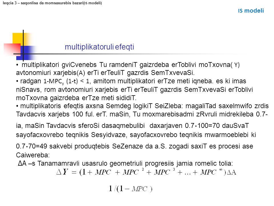 multiplikatoruli efeqti multiplikatori gviCvenebs Tu ramdeniT gaizrdeba erToblivi moTxovna( Y) avtonomiuri xarjebis( A ) erTi erTeuliT gazrdis SemTxve