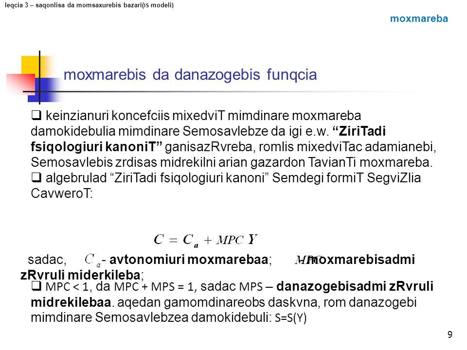 9 moxmarebis da danazogebis funqcia  keinzianuri koncefciis mixedviT mimdinare moxmareba damokidebulia mimdinare Semosavlebze da igi e.w.