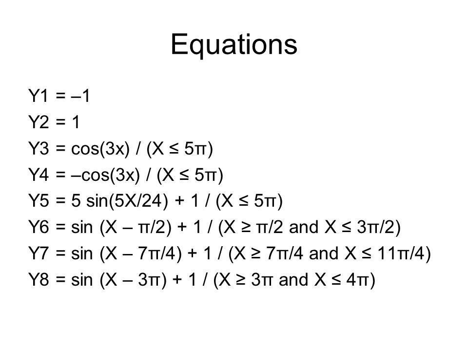 Equations Y1 = –1 Y2 = 1 Y3 = cos(3x) / (X ≤ 5π) Y4 = –cos(3x) / (X ≤ 5π) Y5 = 5 sin(5X/24) + 1 / (X ≤ 5π) Y6 = sin (X – π/2) + 1 / (X ≥ π/2 and X ≤ 3π/2) Y7 = sin (X – 7π/4) + 1 / (X ≥ 7π/4 and X ≤ 11π/4) Y8 = sin (X – 3π) + 1 / (X ≥ 3π and X ≤ 4π)