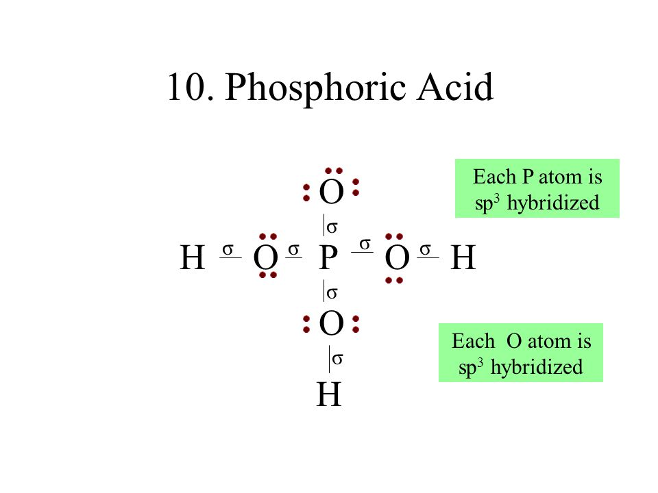10. Phosphoric Acid OOPOOOOPOO H H H σ σ σσσ σ σ Each P atom is sp 3 hybridized Each O atom is sp 3 hybridized