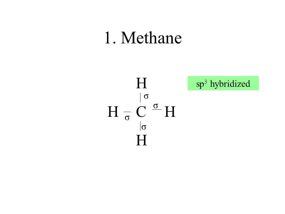 2. Carbon disulfide S = C = S σσ ΠΠ sp hybridized 2 unhybridized p