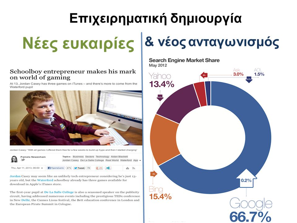 Επιχειρηματική δημιουργία Νέες ευκαιρίες & νέος ανταγωνισμός