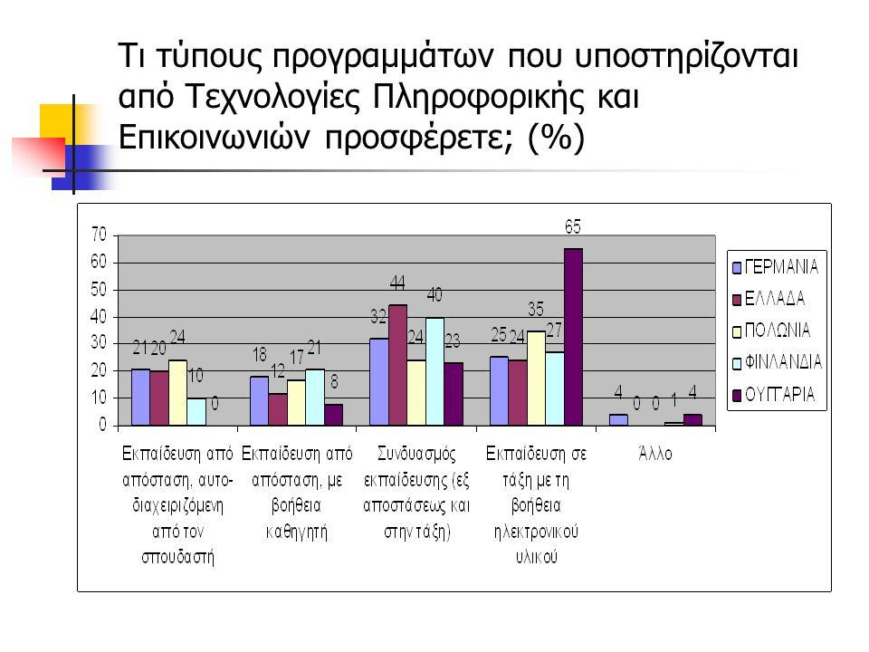 Τι τύπους υλικών και μεθόδων χρησιμοποιείτε στην εξ αποστάσεως εκπαίδευση; (πλατφόρμες %)