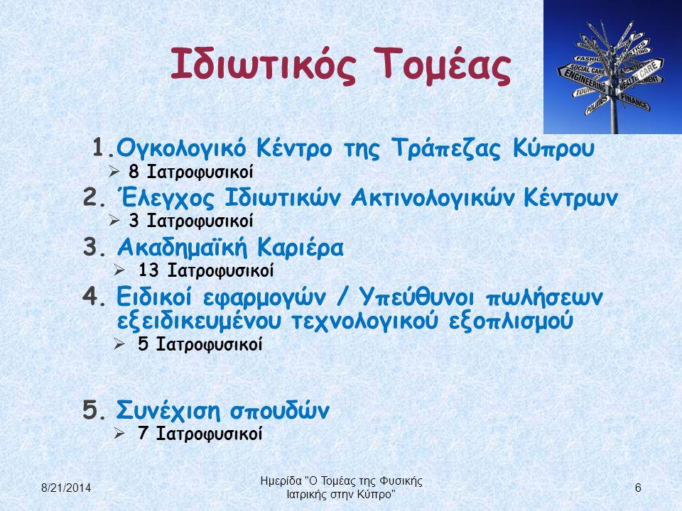 Ιδιωτικός Τομέας 1.Ογκολογικό Κέντρο της Τράπεζας Κύπρου  8 Ιατροφυσικοί 2.Έλεγχος Ιδιωτικών Ακτινολογικών Κέντρων  3 Ιατροφυσικοί 3.Ακαδημαϊκή Καρι