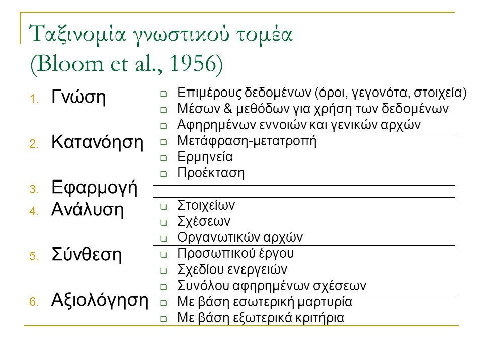 Ταξινομία γνωστικού τομέα (Bloom et al., 1956) 1. Γνώση 2. Κατανόηση 3. Εφαρμογή 4. Ανάλυση 5. Σύνθεση 6. Αξιολόγηση  Επιμέρους δεδομένων (όροι, γεγο