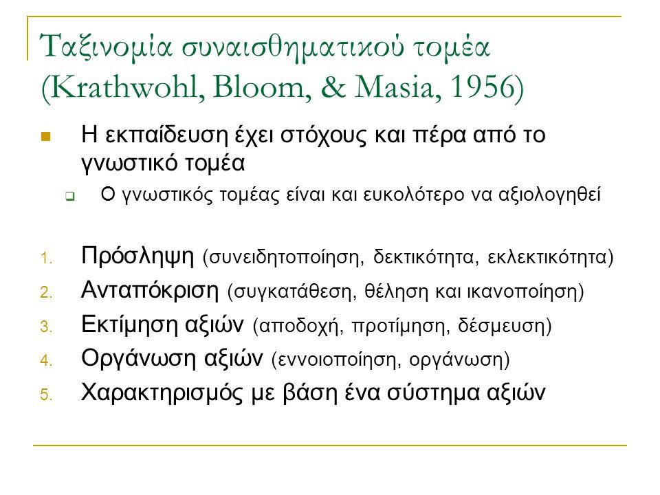 Ταξινομία συναισθηματικού τομέα (Krathwohl, Bloom, & Masia, 1956) Η εκπαίδευση έχει στόχους και πέρα από το γνωστικό τομέα  Ο γνωστικός τομέας είναι