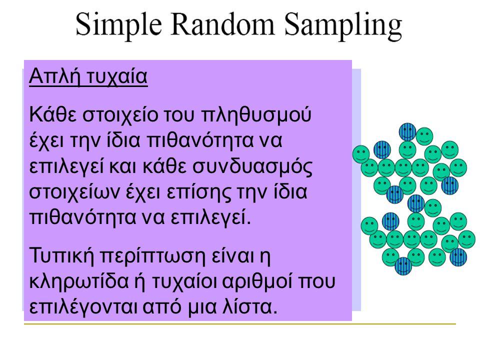 Απλή τυχαία Κάθε στοιχείο του πληθυσμού έχει την ίδια πιθανότητα να επιλεγεί και κάθε συνδυασμός στοιχείων έχει επίσης την ίδια πιθανότητα να επιλεγεί