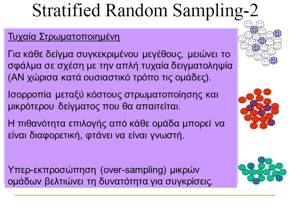 Τυχαία Στρωματοποιημένη Για κάθε δείγμα συγκεκριμένου μεγέθους, μειώνει το σφάλμα σε σχέση με την απλή τυχαία δειγματοληψία (ΑΝ χώρισα κατά ουσιαστικό