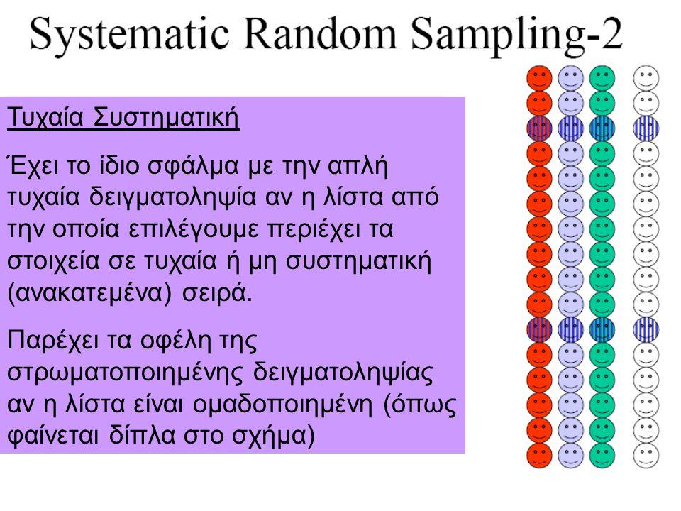 Τυχαία Συστηματική Έχει το ίδιο σφάλμα με την απλή τυχαία δειγματοληψία αν η λίστα από την οποία επιλέγουμε περιέχει τα στοιχεία σε τυχαία ή μη συστημ