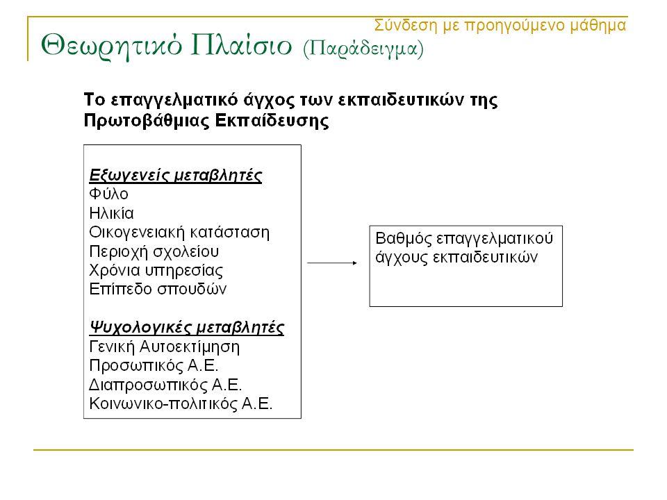 Θεωρητικό Πλαίσιο (Παράδειγμα) Σύνδεση με προηγούμενο μάθημα