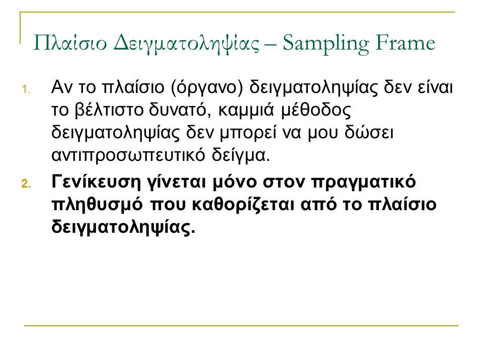 Πλαίσιο Δειγματοληψίας – Sampling Frame 1. Αν το πλαίσιο (όργανο) δειγματοληψίας δεν είναι το βέλτιστο δυνατό, καμμιά μέθοδος δειγματοληψίας δεν μπορε