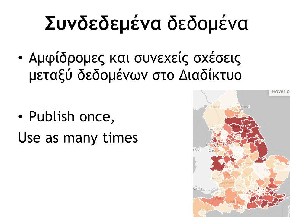 Συνδεδεμένα δεδομένα Αμφίδρομες και συνεχείς σχέσεις μεταξύ δεδομένων στο Διαδίκτυο Publish once, Use as many times