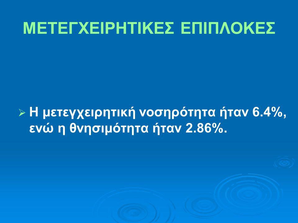 ΜΕΤΕΓΧΕΙΡΗΤΙΚΕΣ ΕΠΙΠΛΟΚΕΣ   Η μετεγχειρητική νοσηρότητα ήταν 6.4%, ενώ η θνησιμότητα ήταν 2.86%.