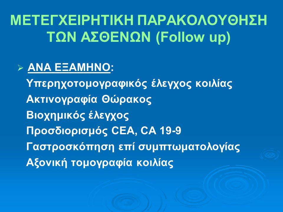 ΜΕΤΕΓΧΕΙΡΗΤΙΚΗ ΠΑΡΑΚΟΛΟΥΘΗΣΗ ΤΩΝ ΑΣΘΕΝΩΝ (Follow up)   ΑΝΑ ΕΞΑΜΗΝΟ: Υπερηχοτομογραφικός έλεγχος κοιλίας Ακτινογραφία Θώρακος Βιοχημικός έλεγχος Προσδιορισμός CEA, CA 19-9 Γαστροσκόπηση επί συμπτωματολογίας Αξονική τομογραφία κοιλίας