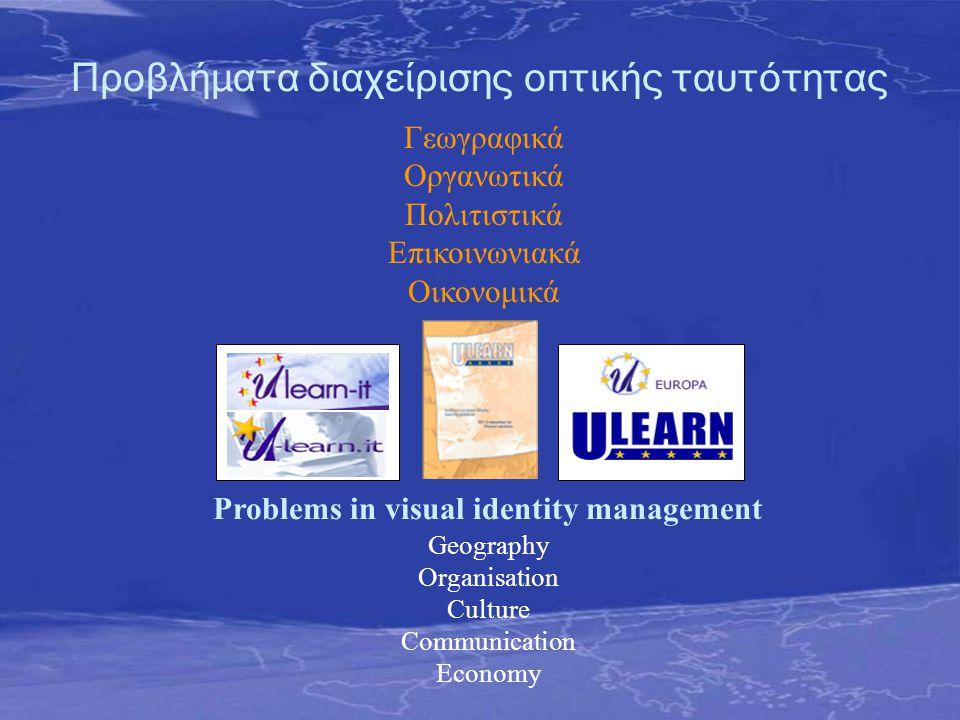 Προβλήματα διαχείρισης οπτικής ταυτότητας Problems in visual identity management Geography Organisation Culture Communication Economy Γεωγραφικά Οργανωτικά Πολιτιστικά Επικοινωνιακά Οικονομικά