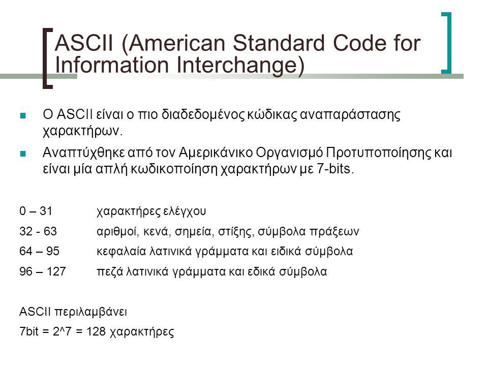 ASCII (American Standard Code for Information Interchange) Ο ASCII είναι ο πιο διαδεδομένος κώδικας αναπαράστασης χαρακτήρων.