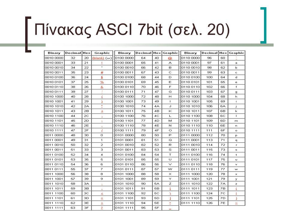 Πίνακας ASCI 7bit (σελ. 20)
