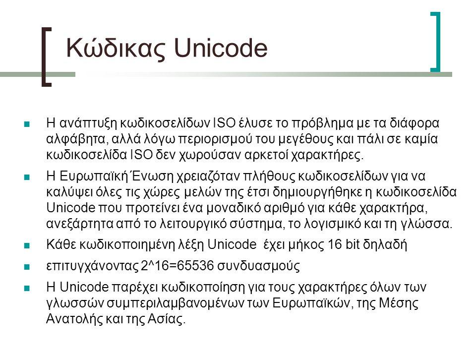 Κώδικας Unicode Η ανάπτυξη κωδικοσελίδων ISO έλυσε το πρόβλημα με τα διάφορα αλφάβητα, αλλά λόγω περιορισμού του μεγέθους και πάλι σε καμία κωδικοσελίδα ISO δεν χωρούσαν αρκετοί χαρακτήρες.
