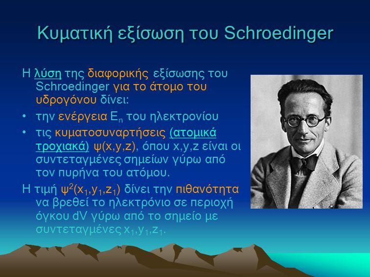 Κυματική εξίσωση του Schroedinger Η λύση της διαφορικής εξίσωσης του Schroedinger για το άτομο του υδρογόνου δίνει:λύση την ενέργεια Ε n του ηλεκτρονί