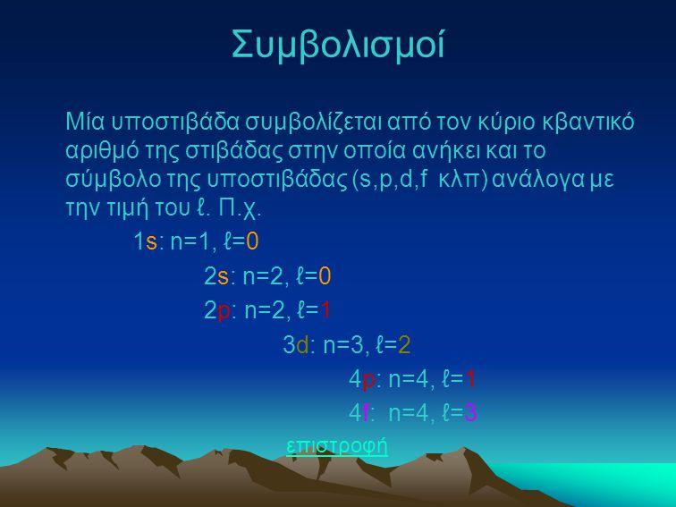 Συμβολισμοί Μία υποστιβάδα συμβολίζεται από τον κύριο κβαντικό αριθμό της στιβάδας στην οποία ανήκει και το σύμβολο της υποστιβάδας (s,p,d,f κλπ) ανάλ