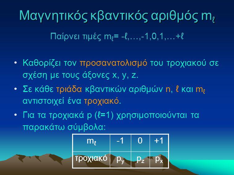 Μαγνητικός κβαντικός αριθμός m ℓ Παίρνει τιμές m ℓ = -ℓ,…,-1,0,1,…+ℓ Καθορίζει τον προσανατολισμό του τροχιακού σε σχέση με τους άξονες x, y, z. Σε κά
