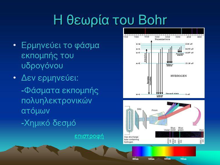 Η θεωρία του Bohr Ερμηνεύει το φάσμα εκπομπής του υδρογόνου Δεν ερμηνεύει: -Φάσματα εκπομπής πολυηλεκτρονικών ατόμων -Χημικό δεσμό επιστροφή