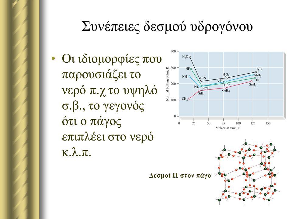 Συνέπειες δεσμού υδρογόνου Οι ιδιομορφίες που παρουσιάζει το νερό π.χ το υψηλό σ.β., το γεγονός ότι ο πάγος επιπλέει στο νερό κ.λ.π. Δεσμοί Η στον πάγ
