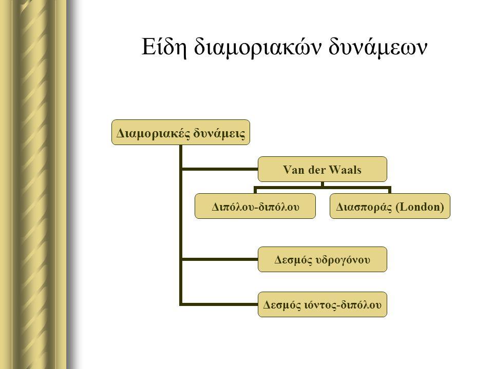 Είδη διαμοριακών δυνάμεων Διαμοριακές δυνάμεις Van der Waals Διπόλου- διπόλου Διασποράς (London) Δεσμός υδρογόνου Δεσμός ιόντος- διπόλου