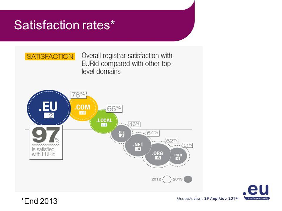 Satisfaction rates* *End 2013 29 Απριλίου 2014 Θεσσαλονίκη,