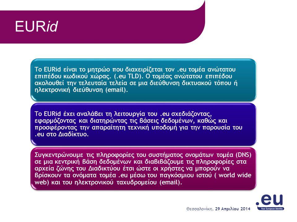 EURid Υποστήριξη για 28 χώρες σε 24 γλώσσες Βρυξέλλες, Πράγα, Στοκχόλμη και Πίζα3 700 000.eu750 διαπιστευμένοι καταχωρητές 29 Απριλίου 2014 Θεσσαλονίκη,
