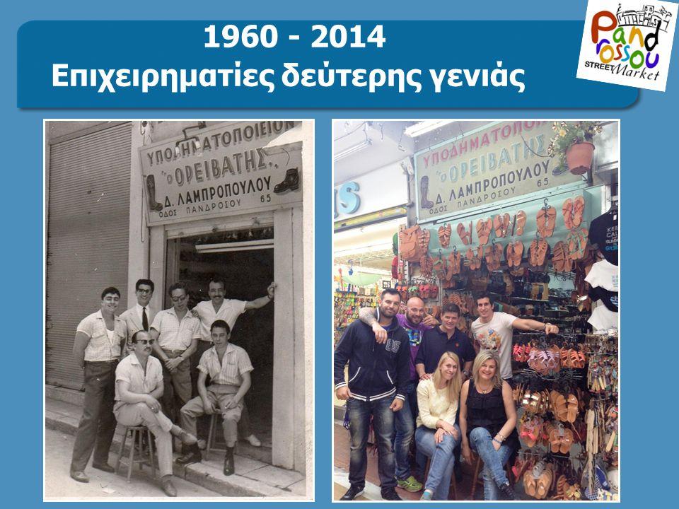 Φιλοξενία - Ξενάγηση 2013 Ισραηλινοί τουριστικοί πράκτορες 13.03.13 Ουκρανοί μαθητές 07.08.13