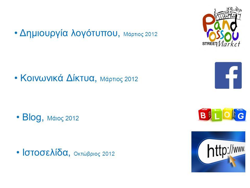 Δημιουργία λογότυπου, Μάρτιος 2012 Κοινωνικά Δίκτυα, Μάρτιος 2012 Βlog, Μάιος 2012 Ιστοσελίδα, Οκτώβριος 2012
