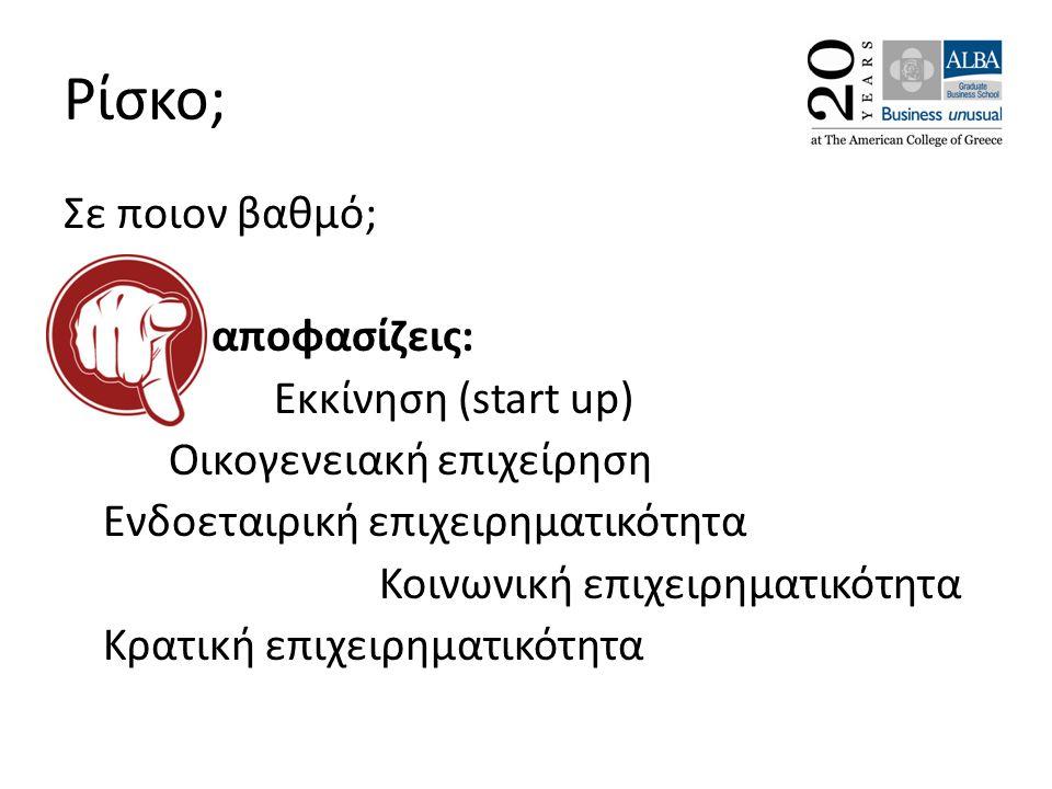 Ρίσκο; Σε ποιον βαθμό; αποφασίζεις: Εκκίνηση (start up) Οικογενειακή επιχείρηση Ενδοεταιρική επιχειρηματικότητα Κοινωνική επιχειρηματικότητα Κρατική επιχειρηματικότητα