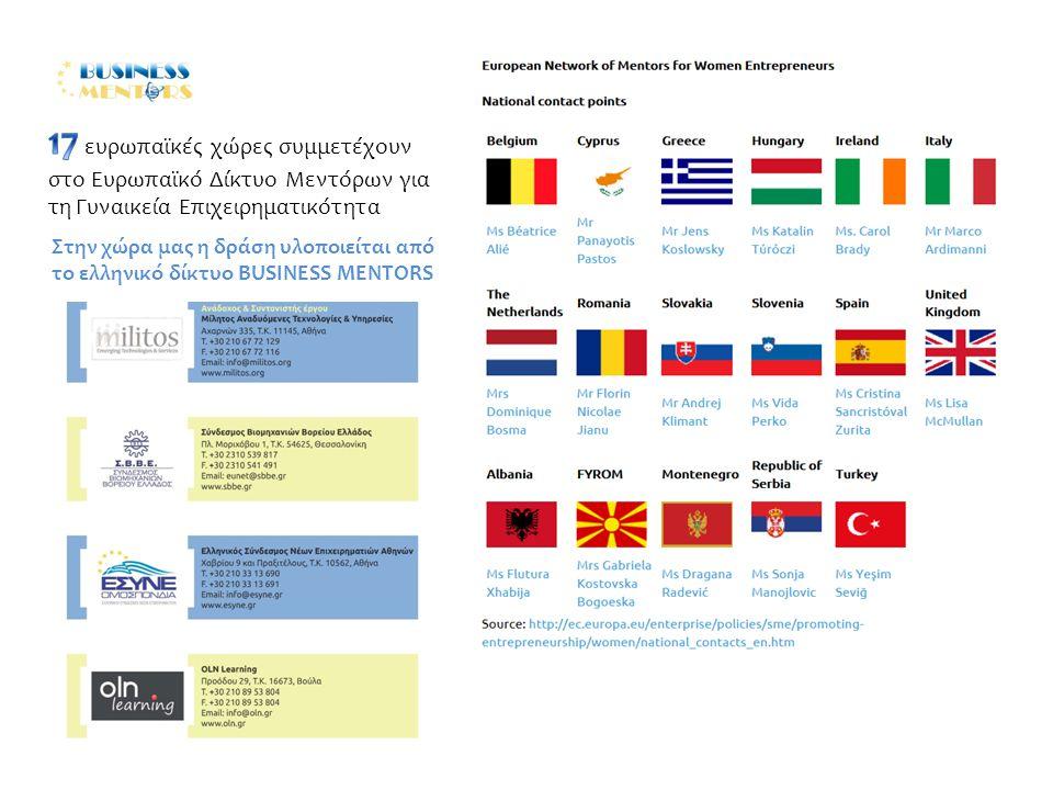 Στην χώρα μας η δράση υλοποιείται από το ελληνικό δίκτυο BUSINESS MENTORS