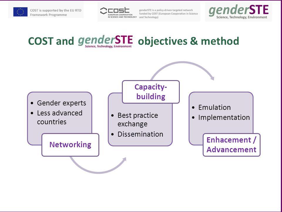 WG 1.Αλλαγές στη δομή: Η διάδοση της υπάρχουσας τεχνογνωσίας (έρευνας και πολιτικής).