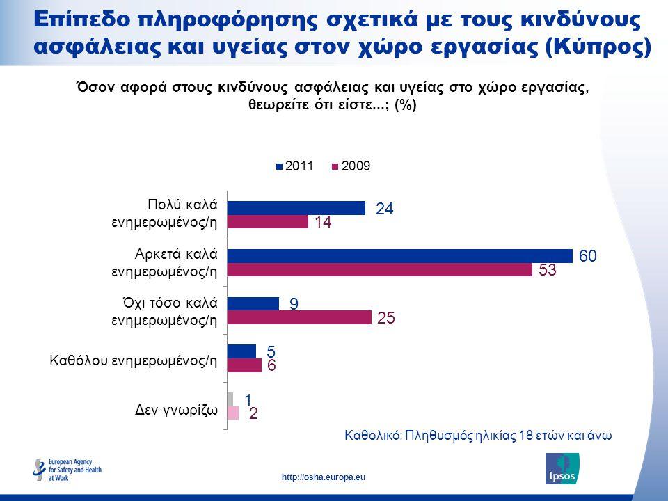 13 http://osha.europa.eu Καθολικό: Πληθυσμός ηλικίας 18 ετών και άνω Επίπεδο πληροφόρησης σχετικά με τους κινδύνους ασφάλειας και υγείας στον χώρο εργασίας (Κύπρος) Πολύ καλά ενημερωμένος/η Αρκετά καλά ενημερωμένος/η Όχι τόσο καλά ενημερωμένος/η Καθόλου ενημερωμένος/η Δεν γνωρίζω Όσον αφορά στους κινδύνους ασφάλειας και υγείας στο χώρο εργασίας, θεωρείτε ότι είστε...; (%)