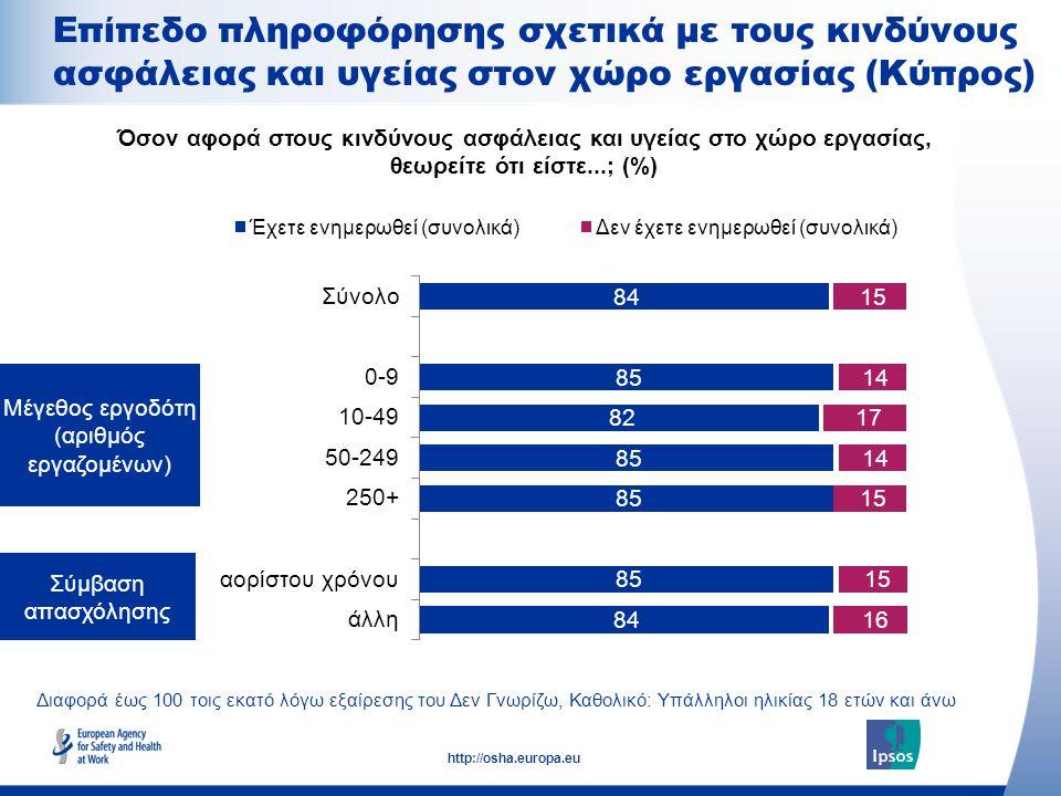 15 http://osha.europa.eu Διαφορά έως 100 τοις εκατό λόγω εξαίρεσης του Δεν Γνωρίζω, Καθολικό: Υπάλληλοι ηλικίας 18 ετών και άνω Μέγεθος εργοδότη (αριθ