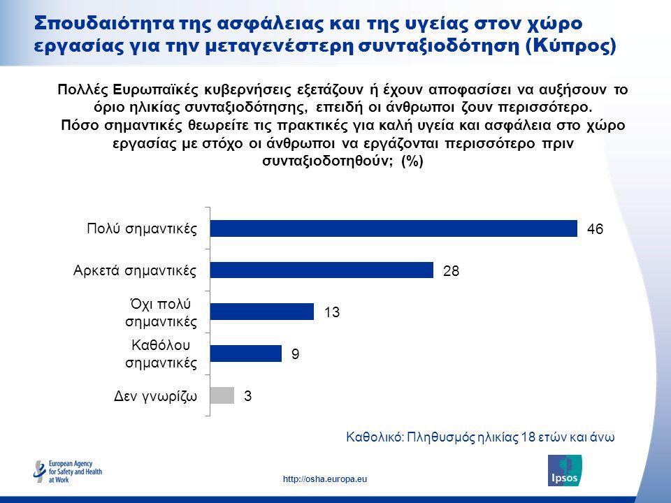 19 http://osha.europa.eu Καθολικό: Πληθυσμός ηλικίας 18 ετών και άνω Σπουδαιότητα της ασφάλειας και της υγείας στον χώρο εργασίας για την μεταγενέστερ