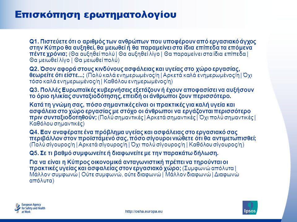 3 http://osha.europa.eu Επισκόπηση ερωτηματολογίου  Q1. Πιστεύετε ότι ο αριθμός των ανθρώπων που υποφέρουν από εργασιακό άγχος στην Κύπρο θα αυξηθεί,