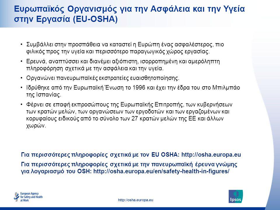 36 http://osha.europa.eu Ευρωπαϊκός Οργανισμός για την Ασφάλεια και την Υγεία στην Εργασία (EU-OSHA) Συμβάλλει στην προσπάθεια να καταστεί η Ευρώπη έν