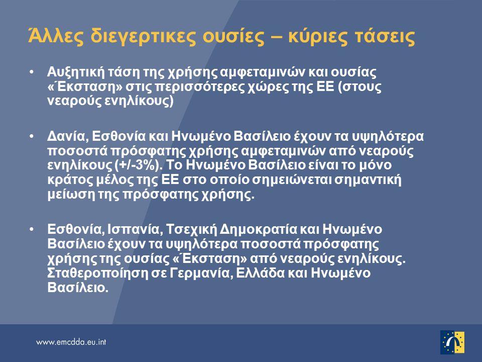 Άλλες διεγερτικες ουσίες – κύριες τάσεις Αυξητική τάση της χρήσης αμφεταμινών και ουσίας «Έκσταση» στις περισσότερες χώρες της ΕΕ (στους νεαρούς ενηλί