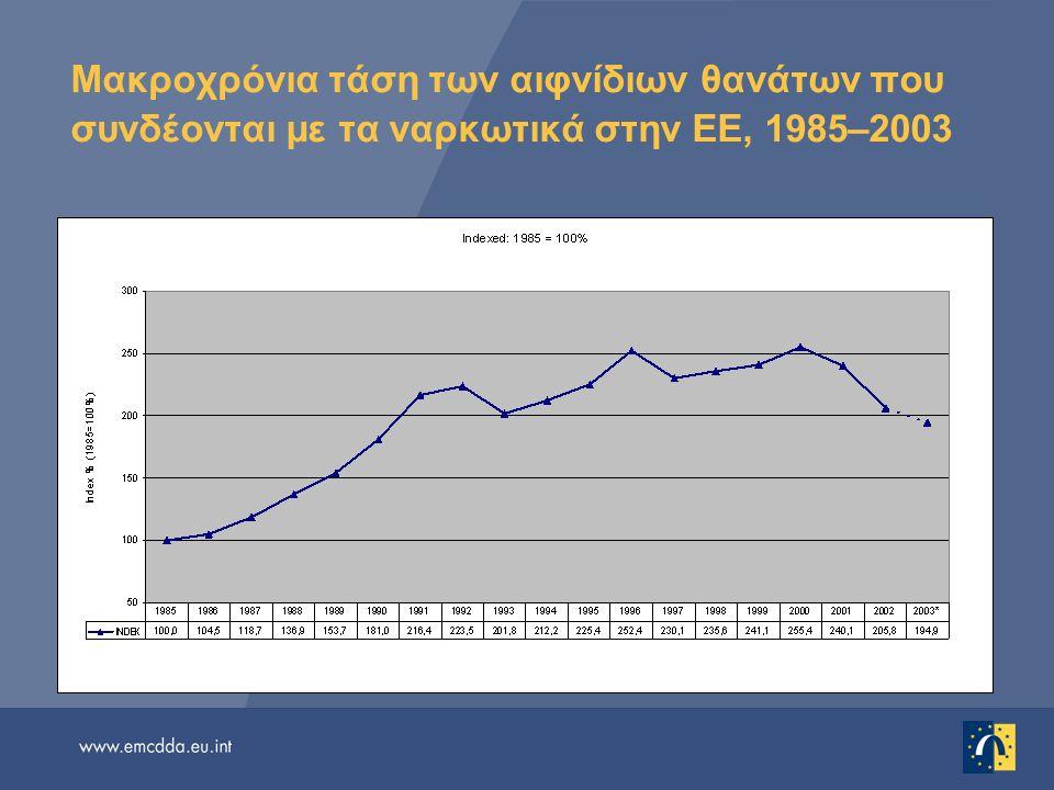 Μακροχρόνια τάση των αιφνίδιων θανάτων που συνδέονται με τα ναρκωτικά στην ΕΕ, 1985–2003