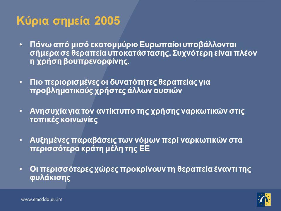 Κύρια σημεία 2005 Πάνω από μισό εκατομμύριο Ευρωπαίοι υποβάλλονται σήμερα σε θεραπεία υποκατάστασης. Συχνότερη είναι πλέον η χρήση βουπρενορφίνης. Πιο