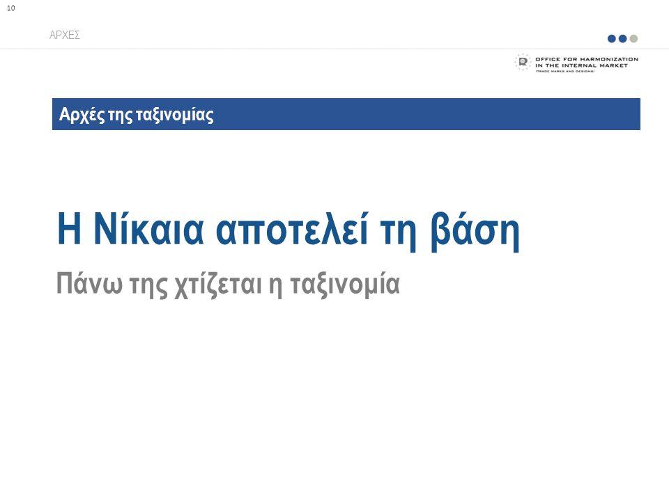 Αρχές της ταξινομίας Η Νίκαια αποτελεί τη βάση ΑΡΧΕΣ 10 Πάνω της χτίζεται η ταξινομία