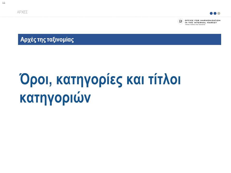 Αρχές της ταξινομίας Όροι, κατηγορίες και τίτλοι κατηγοριών ΑΡΧΕΣ 11