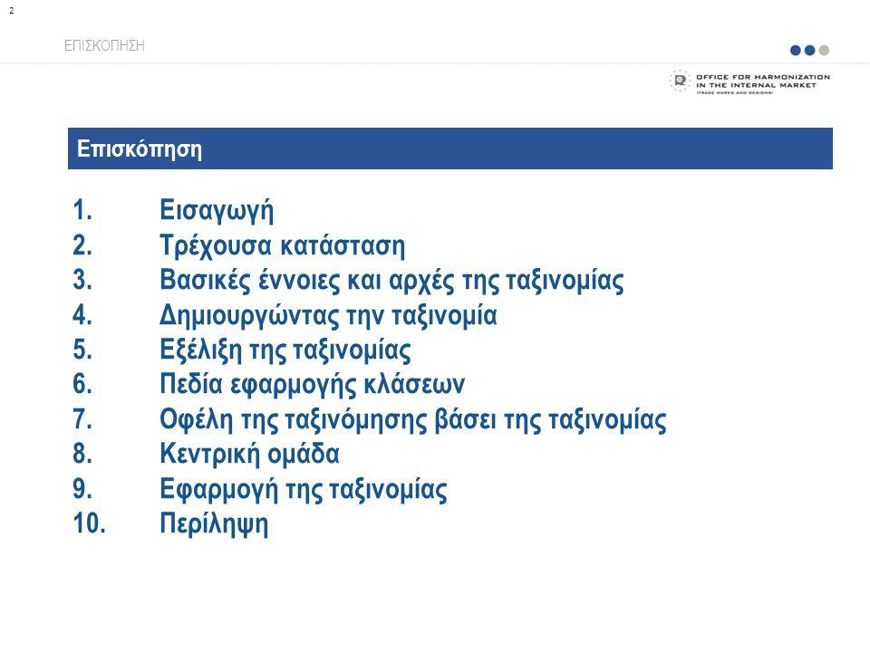1.Εισαγωγή 2.Τρέχουσα κατάσταση 3.Βασικές έννοιες και αρχές της ταξινομίας 4.Δημιουργώντας την ταξινομία 5.Εξέλιξη της ταξινομίας 6.Πεδία εφαρμογής κλ